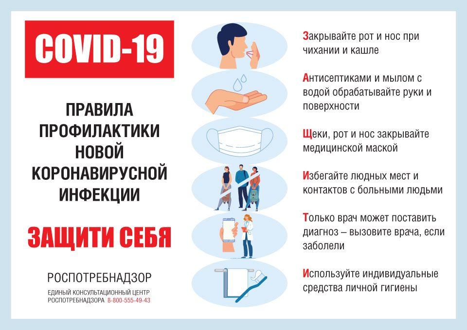 Что нужно  знать о COVID-19